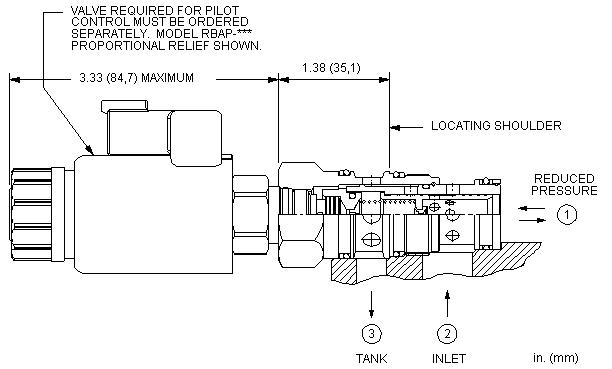 PPFB8 : 先导控制式, 减压/溢流 主级 带集成T-8A控制插孔