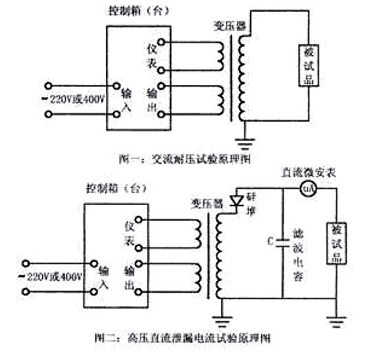 交直流高壓/TQSB