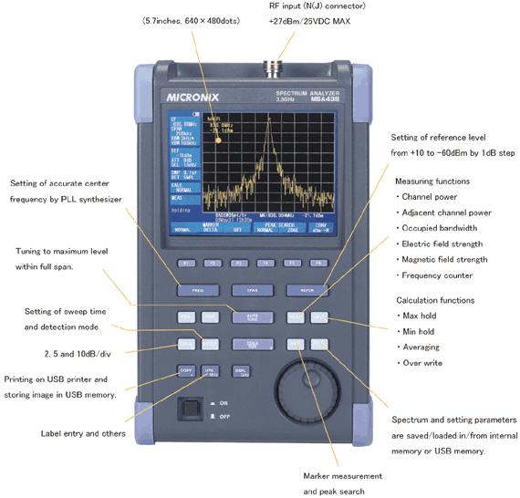日本迈可尼斯MICRONIX  8.5G手持频谱 MSA458