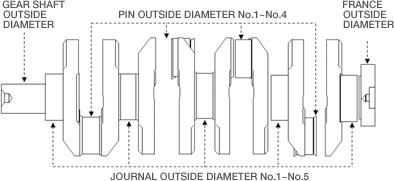 曲轴测量刻印机