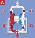 电动隔膜泵,气动隔膜泵,不锈钢隔膜泵 ,铝合金气动隔膜泵,QBY气动隔膜泵,DBY隔膜泵,隔膜泵厂家,隔膜泵价格,隔膜泵原理,工程塑料隔膜泵,隔膜泵配件
