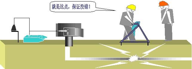 金属护套对地绝缘故障探测仪示意图