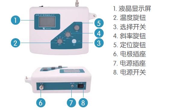 上海克吕士实仪器的验室pH计的使用办法