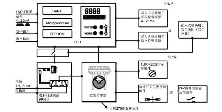 关于:2020年湘西鹤盛生产管理系统系统优化项目招标公告