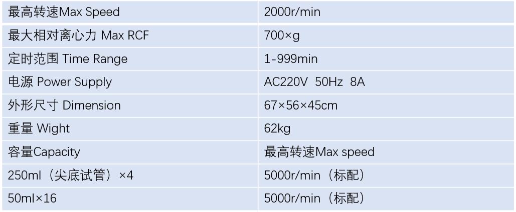 医用细胞离心机DT5-4技术参数