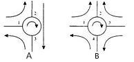 光环形器原理