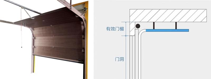 铜质车库门运行方式