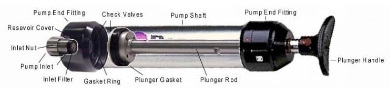 美国华瑞RAE DetectorTubes Pumps LP-1200