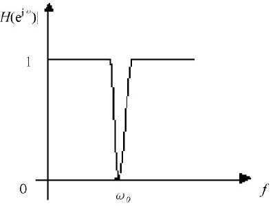 滤光片光谱图